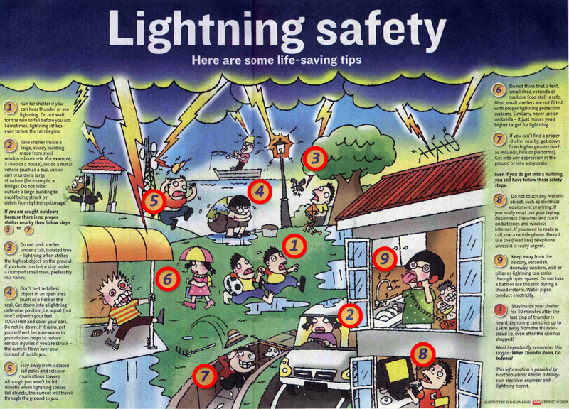 Lightning Safety 1